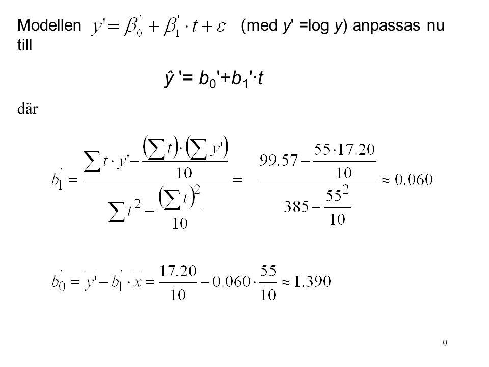 9 Modellen (med y =log y) anpassas nu till ŷ = b 0 +b 1 ·t där