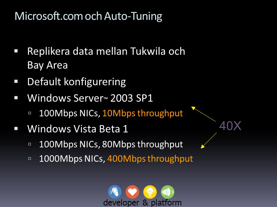 developer & platform evangelism Microsoft.com och Auto-Tuning  Replikera data mellan Tukwila och Bay Area  Default konfigurering  Windows Server TM 2003 SP1  100Mbps NICs, 10Mbps throughput  Windows Vista Beta 1  100Mbps NICs, 80Mbps throughput  1000Mbps NICs, 400Mbps throughput 40X