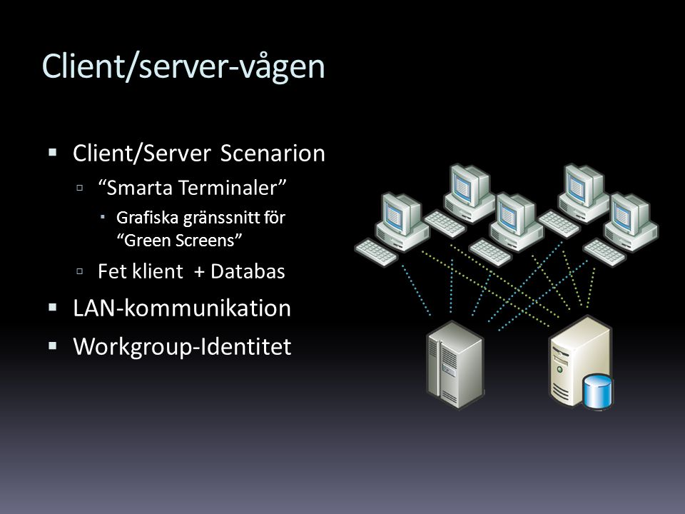 Client/server-vågen  Client/Server Scenarion  Smarta Terminaler  Grafiska gränssnitt för Green Screens  Fet klient + Databas  LAN-kommunikation  Workgroup-Identitet