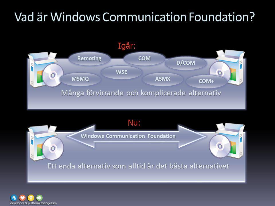 Vad är Windows Communication Foundation? For pieces of software to communicate … Igår: Många förvirrande och komplicerade alternativ RemotingCOM D/COM