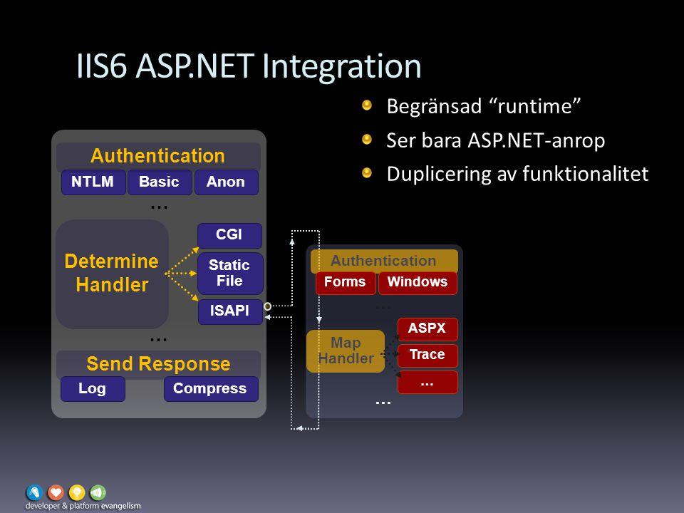 """IIS6 ASP.NET Integration Begränsad """"runtime"""" Ser bara ASP.NET-anrop Duplicering av funktionalitet Send Response LogCompress NTLMBasic Determine Handle"""