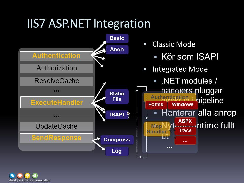 IIS7 ASP.NET Integration  Classic Mode  Kör som ISAPI  Integrated Mode .NET modules / handlers pluggar direkt in i pipeline  Hanterar alla anrop  Nyttjar runtime fullt ut Log Compress Basic Static File ISAPI Anon SendResponse Authentication Authorization ResolveCache ExecuteHandler UpdateCache … … Authentication Forms Windows Map Handler ASPX Trace … … … aspnet_isapi.dll