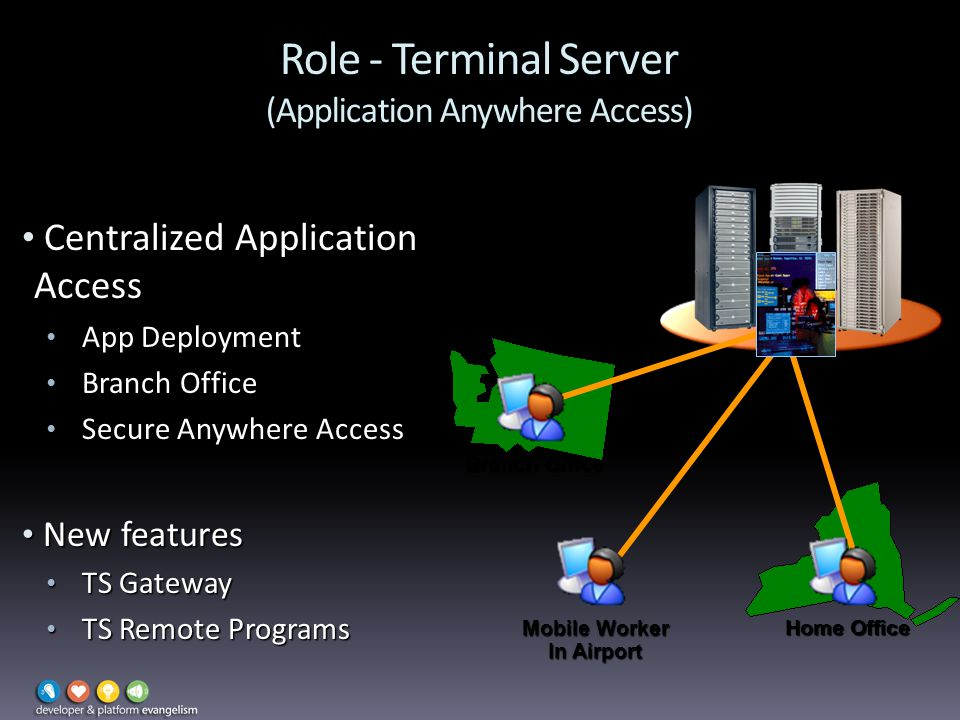 Role - Terminal Server (Application Anywhere Access) Centralized Application Access Centralized Application Access App Deployment App Deployment Branch Office Branch Office Secure Anywhere Access Secure Anywhere Access New features New features TS Gateway TS Gateway TS Remote Programs TS Remote Programs Central Location Mobile Worker In Airport Branch Office Home Office