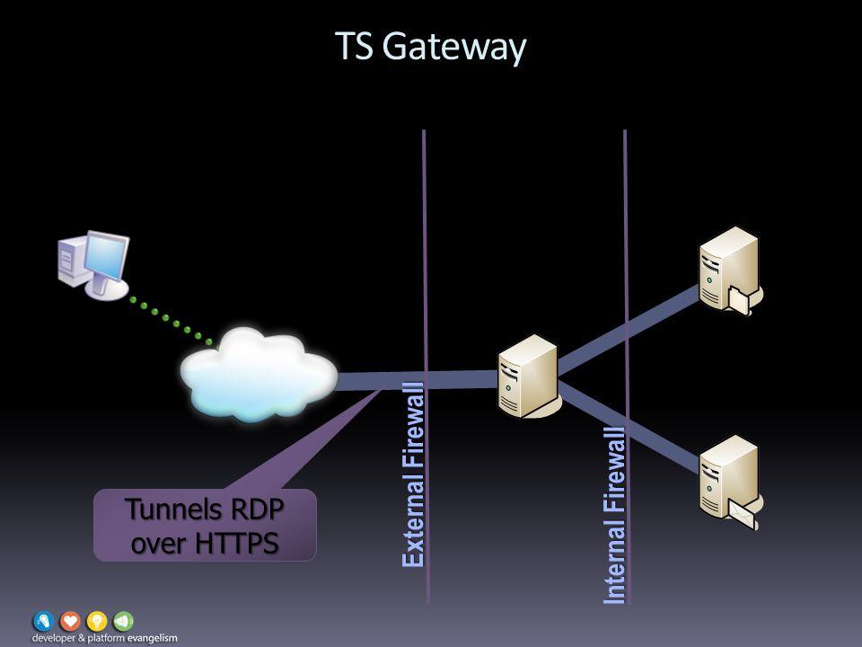 TS Gateway DMZ Corp LAN External Firewall TS Gateway Tunnels RDP over HTTPS Internal Firewall Internet