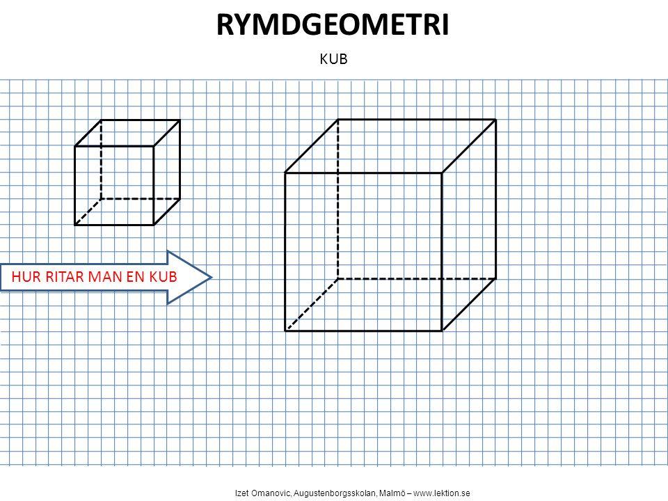 RYMDGEOMETRI Basen 5 5 V = B * h Volym: Basens area * höjden 5 (cm) Volym = 5 * 5 * 5 Volym = 125 cm 3 KUB - VOLYM