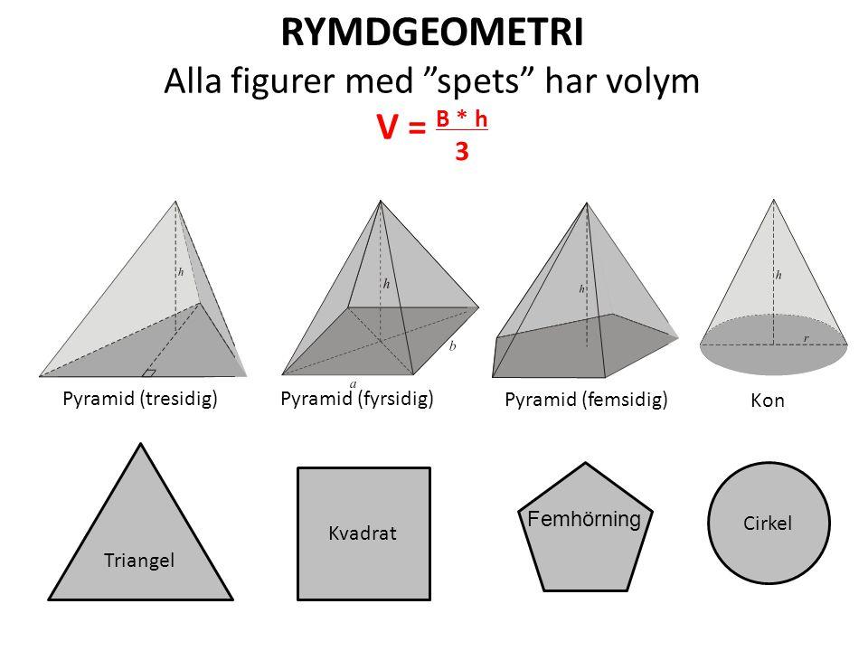 """RYMDGEOMETRI Triangel Kvadrat Cirkel Alla figurer med """"spets"""" har volym V = B * h 3 Pyramid (tresidig) Pyramid (fyrsidig) Pyramid (femsidig) Kon Femhö"""