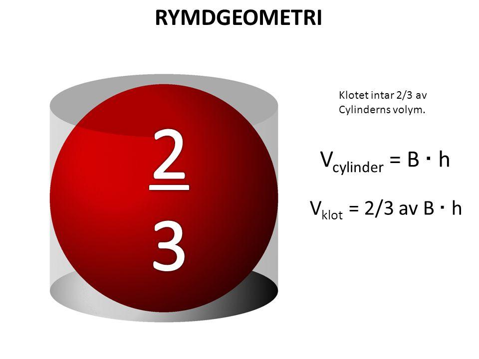 RYMDGEOMETRI Klotet intar 2/3 av Cylinderns volym. V cylinder = B · h V klot = 2/3 av B · h