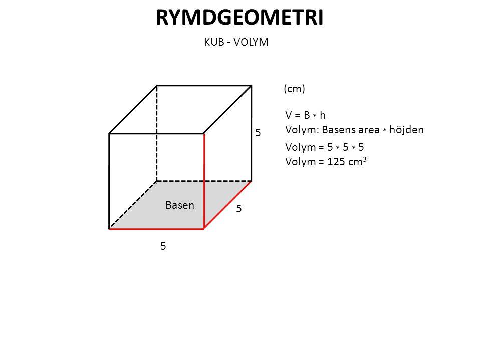 RYMDGEOMETRI Area 5 * 5 KUB - BEGRÄNSNINGSAREA Basen 5 5 5 5 5 Kubens begränsningsarea är lika med: Sex sidor 5 * 5 6 * 5 * 5 = 150 cm 2 V = B * h Volym: Basens area * höjden