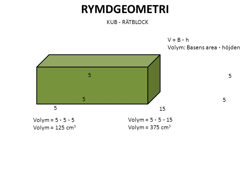 RYMDGEOMETRI KUB - RÄTBLOCK 5 5 5 15 5 5 Volym = 5 * 5 * 5 Volym = 125 cm 3 Volym = 5 * 5 * 15 Volym = 375 cm 3 V = B * h Volym: Basens area * höjden