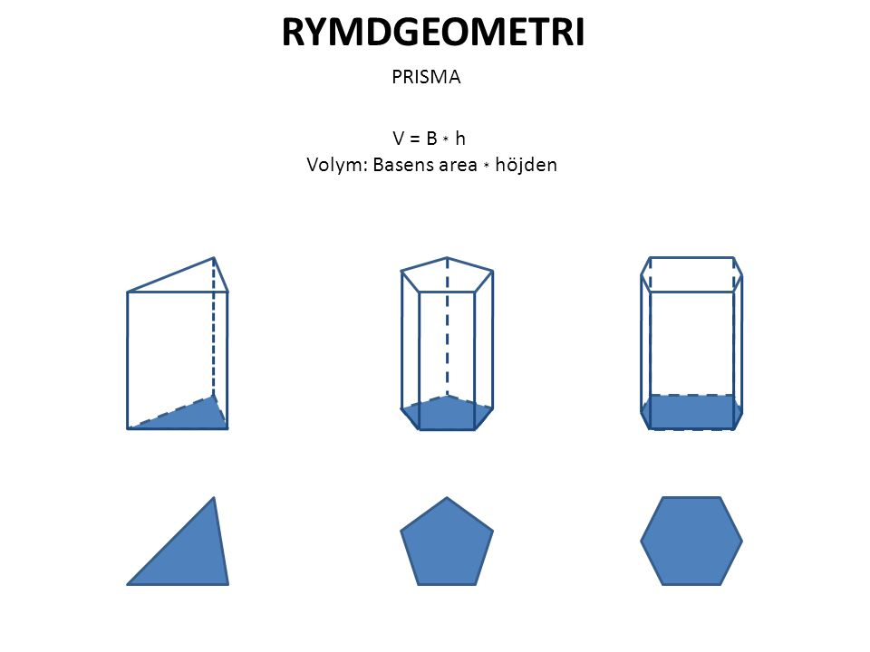 RYMDGEOMETRI PRISMA V = B * h Volym: Basens area * höjden