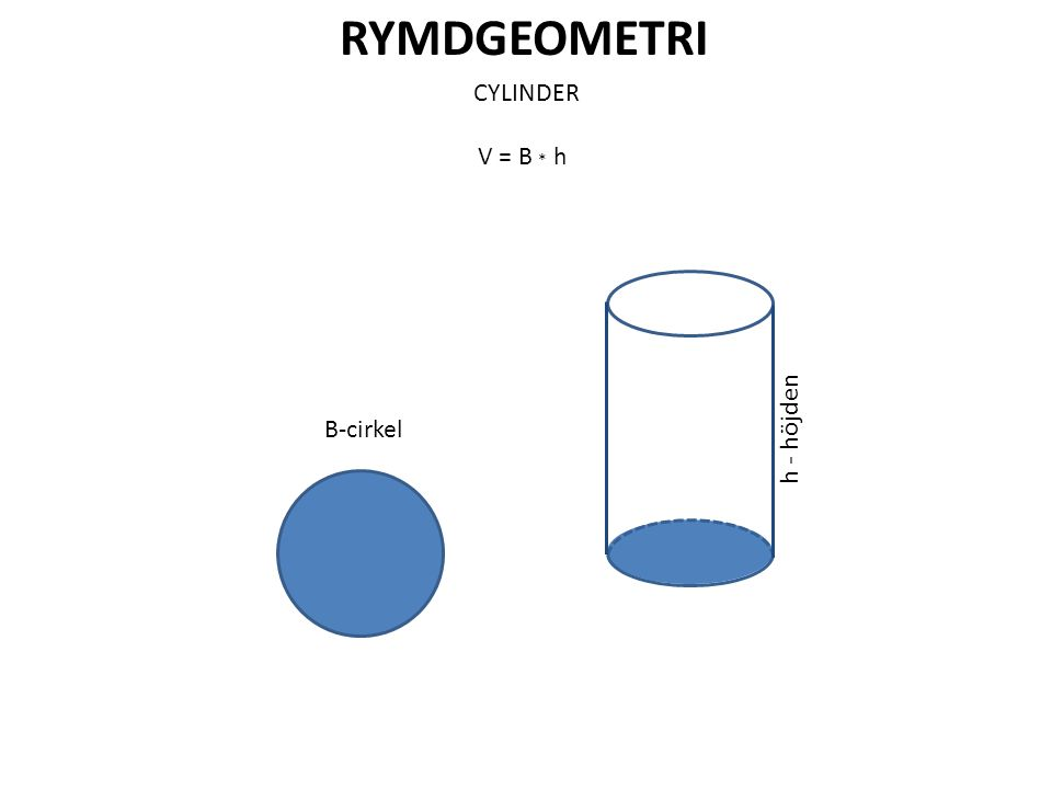 RYMDGEOMETRI CYLINDER B-cirkel h - höjden V = B * h