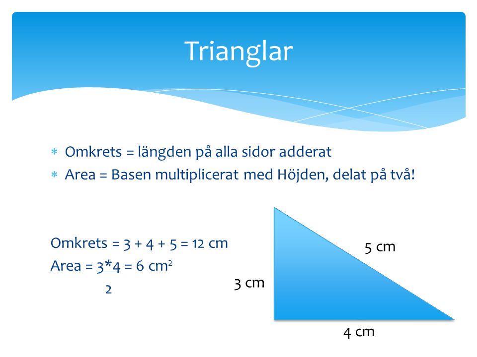 Trianglar  Omkrets = längden på alla sidor adderat  Area = Basen multiplicerat med Höjden, delat på två! Omkrets = 3 + 4 + 5 = 12 cm Area = 3*4 = 6