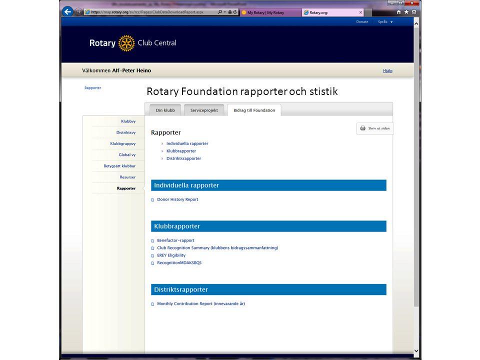 Rotarysäätiöraportteja Rotary Foundation rapporter och stistik
