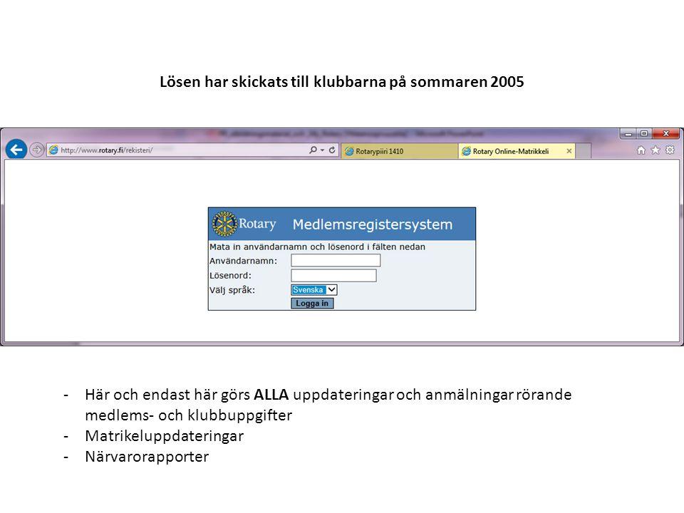 Lösen har skickats till klubbarna på sommaren 2005 -Här och endast här görs ALLA uppdateringar och anmälningar rörande medlems- och klubbuppgifter -Matrikeluppdateringar -Närvarorapporter