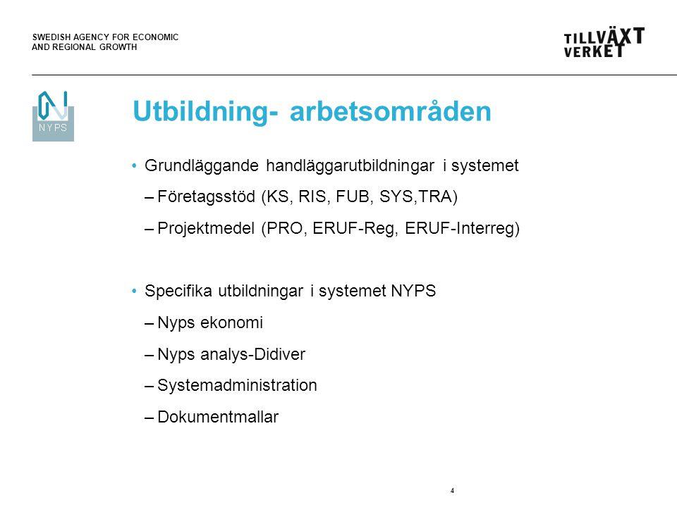 SWEDISH AGENCY FOR ECONOMIC AND REGIONAL GROWTH 4 Utbildning- arbetsområden Grundläggande handläggarutbildningar i systemet –Företagsstöd (KS, RIS, FU