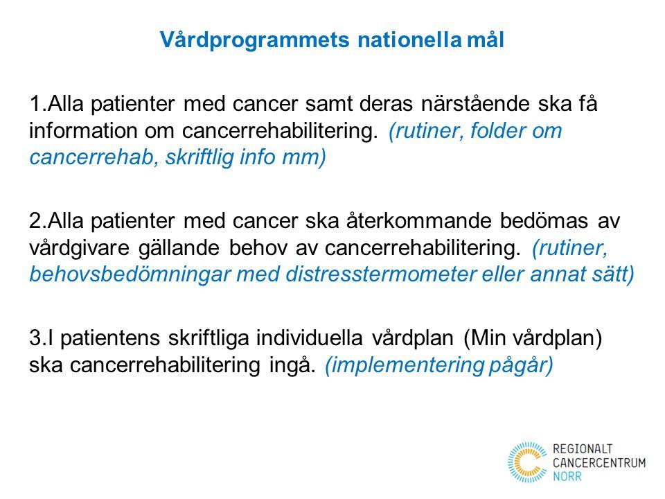 Vårdprogrammets nationella mål 1.Alla patienter med cancer samt deras närstående ska få information om cancerrehabilitering.