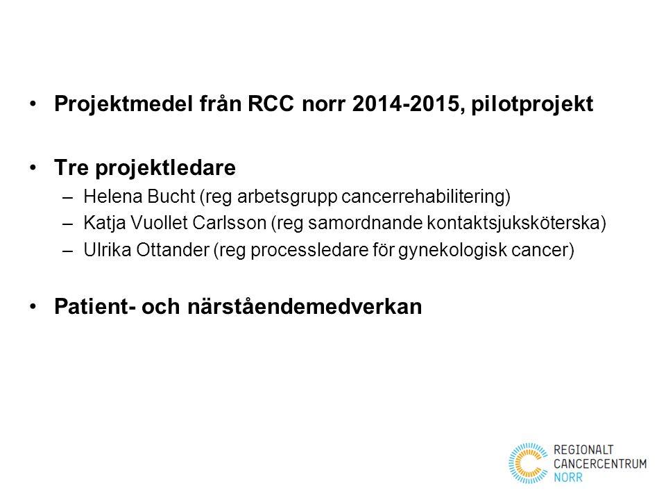 Projektmedel från RCC norr 2014-2015, pilotprojekt Tre projektledare –Helena Bucht (reg arbetsgrupp cancerrehabilitering) –Katja Vuollet Carlsson (reg samordnande kontaktsjuksköterska) –Ulrika Ottander (reg processledare för gynekologisk cancer) Patient- och närståendemedverkan