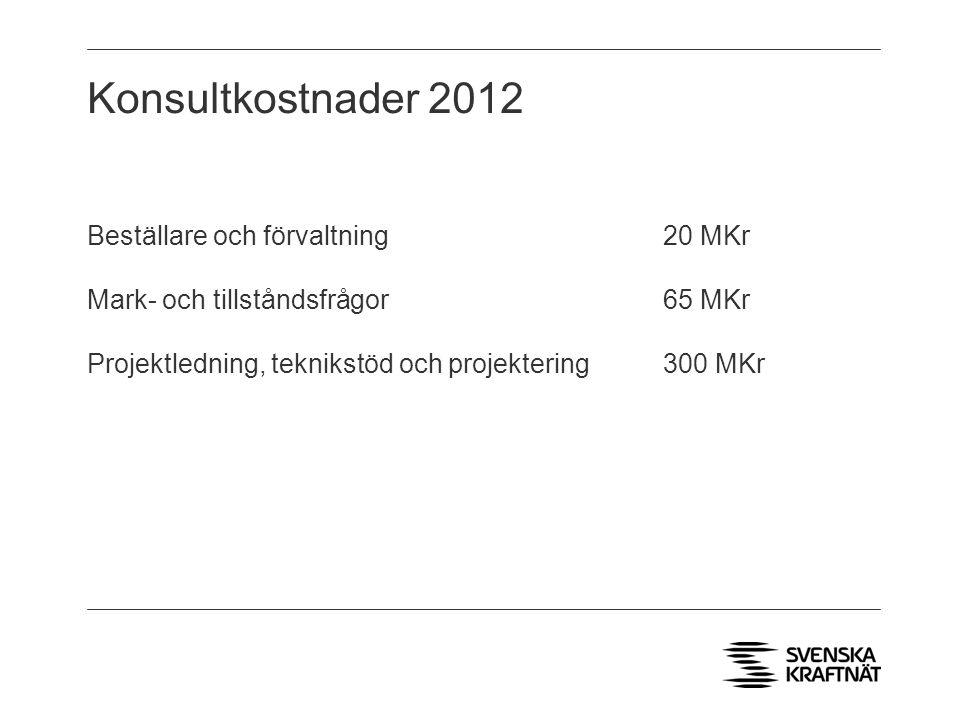 Konsultkostnader 2012 Beställare och förvaltning 20 MKr Mark- och tillståndsfrågor65 MKr Projektledning, teknikstöd och projektering300 MKr