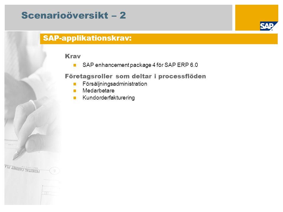 Scenarioöversikt – 2 Krav SAP enhancement package 4 för SAP ERP 6.0 Företagsroller som deltar i processflöden Försäljningsadministration Medarbetare Kundorderfakturering SAP-applikationskrav: