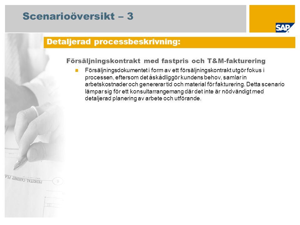 Scenarioöversikt – 3 Försäljningskontrakt med fastpris och T&M-fakturering Försäljningsdokumentet i form av ett försäljningskontrakt utgör fokus i pro