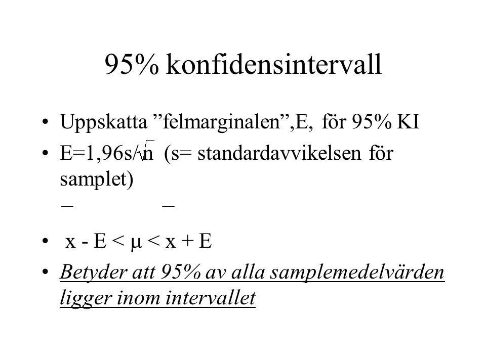 """95% konfidensintervall Uppskatta """"felmarginalen"""",E, för 95% KI E=1,96s/ n (s= standardavvikelsen för samplet) x - E <  < x + E Betyder att 95% av all"""