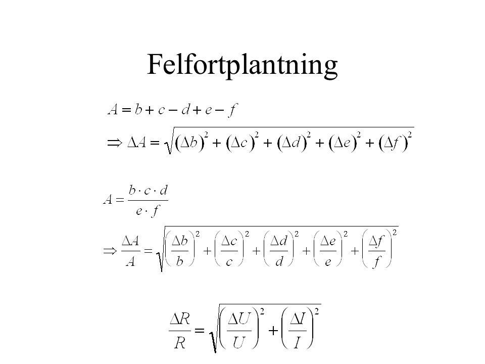 Felfortplantning