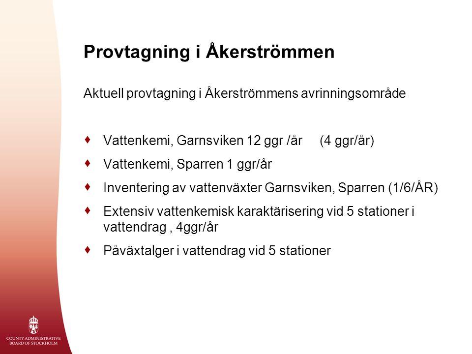 Provtagning i Åkerströmmen Aktuell provtagning i Åkerströmmens avrinningsområde  Vattenkemi, Garnsviken 12 ggr /år (4 ggr/år)  Vattenkemi, Sparren 1