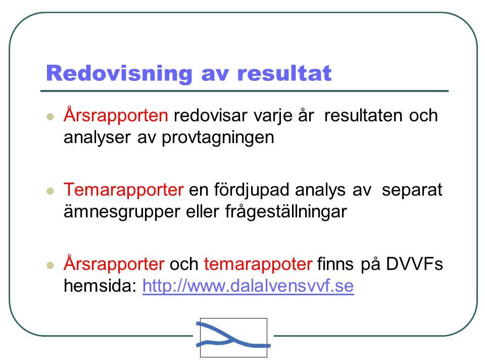 Redovisning av resultat Årsrapporten redovisar varje år resultaten och analyser av provtagningen Temarapporter en fördjupad analys av separat ämnesgrupper eller frågeställningar Årsrapporter och temarappoter finns på DVVFs hemsida: http://www.dalalvensvvf.se