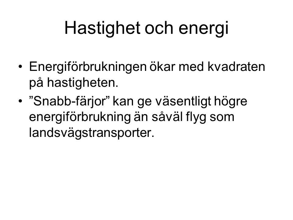 Hastighet och energi Energiförbrukningen ökar med kvadraten på hastigheten.