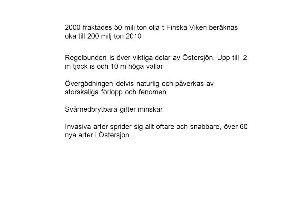2000 fraktades 50 milj ton olja t Finska Viken beräknas öka till 200 milj ton 2010 Regelbunden is över viktiga delar av Östersjön.