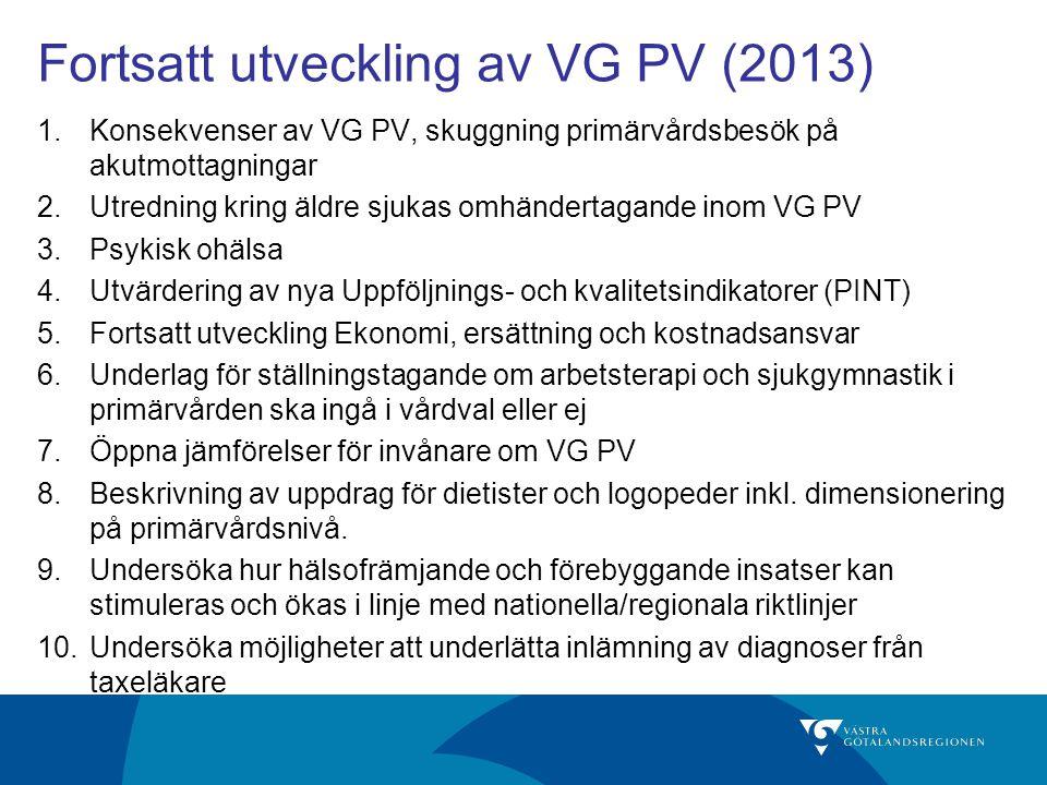 Fortsatt utveckling av VG PV (2013) 1.Konsekvenser av VG PV, skuggning primärvårdsbesök på akutmottagningar 2.Utredning kring äldre sjukas omhändertagande inom VG PV 3.Psykisk ohälsa 4.Utvärdering av nya Uppföljnings- och kvalitetsindikatorer (PINT) 5.Fortsatt utveckling Ekonomi, ersättning och kostnadsansvar 6.Underlag för ställningstagande om arbetsterapi och sjukgymnastik i primärvården ska ingå i vårdval eller ej 7.Öppna jämförelser för invånare om VG PV 8.Beskrivning av uppdrag för dietister och logopeder inkl.