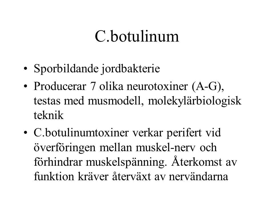 C.botulinum Sporbildande jordbakterie Producerar 7 olika neurotoxiner (A-G), testas med musmodell, molekylärbiologisk teknik C.botulinumtoxiner verkar