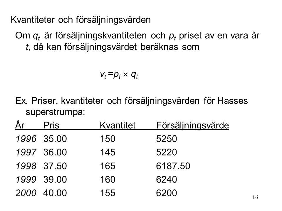 16 Kvantiteter och försäljningsvärden Om q t är försäljningskvantiteten och p t priset av en vara år t, då kan försäljningsvärdet beräknas som v t =p