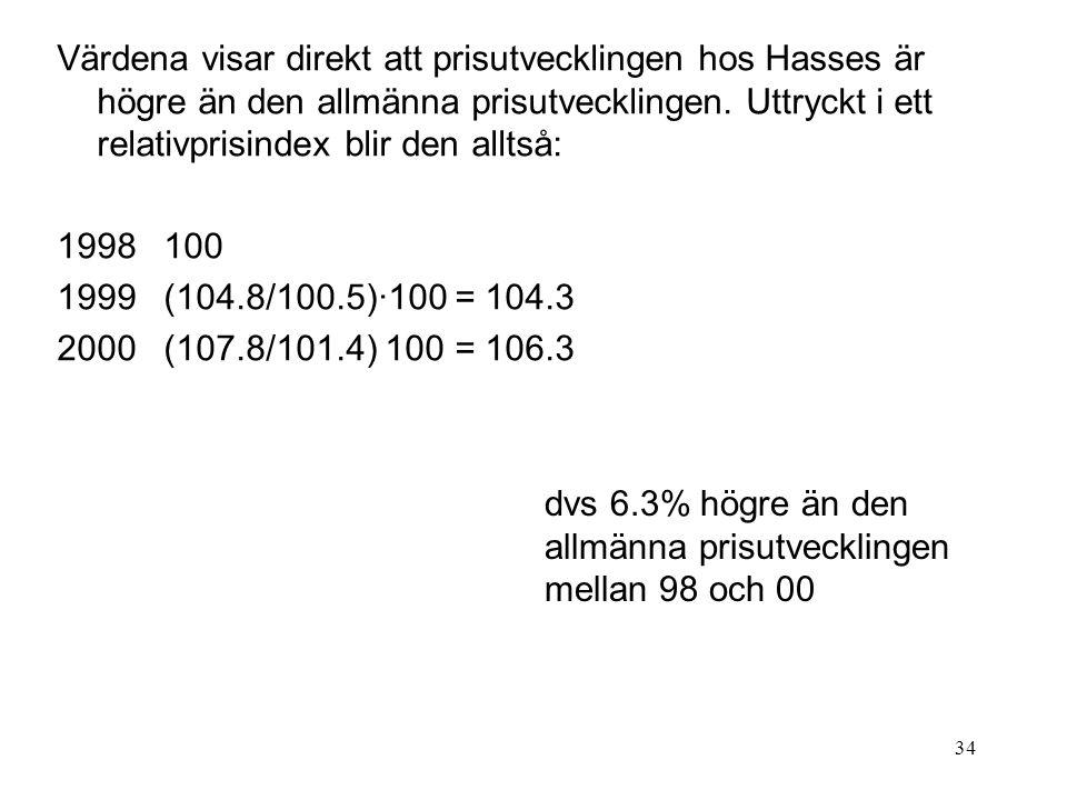 34 Värdena visar direkt att prisutvecklingen hos Hasses är högre än den allmänna prisutvecklingen. Uttryckt i ett relativprisindex blir den alltså: 19