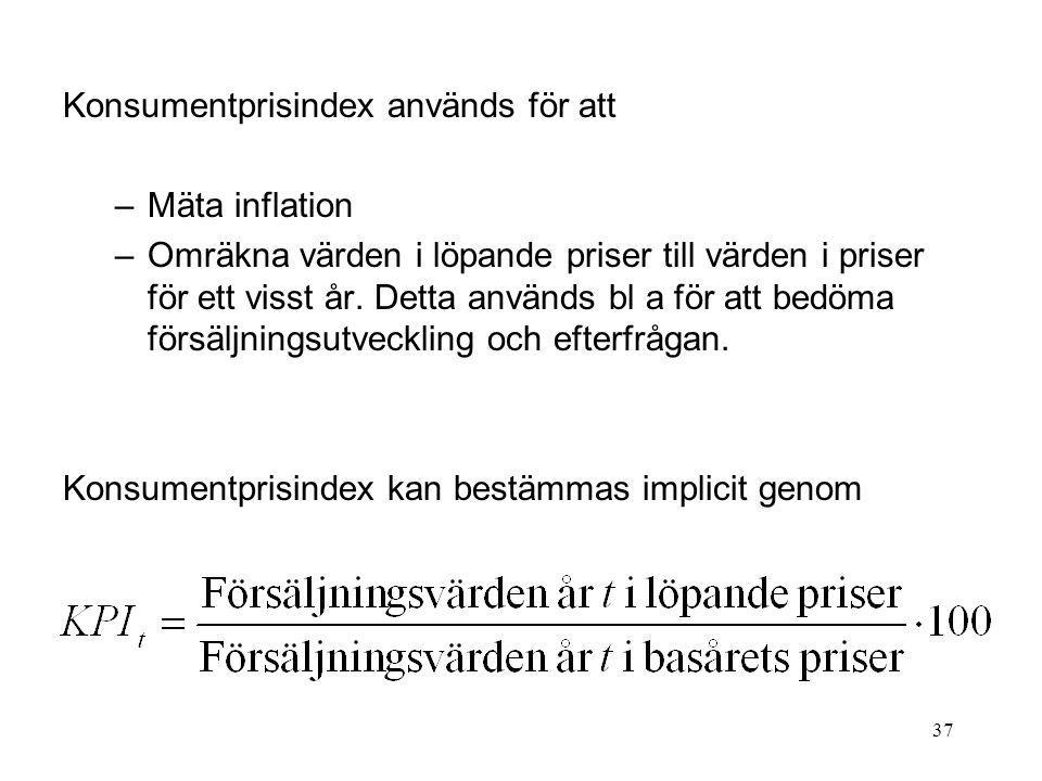 37 Konsumentprisindex används för att –Mäta inflation –Omräkna värden i löpande priser till värden i priser för ett visst år. Detta används bl a för a