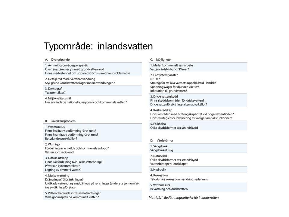 Analys av ÖP – två spår -PBL-spåret.Kommunernas ansvar för planering enligt PBL.