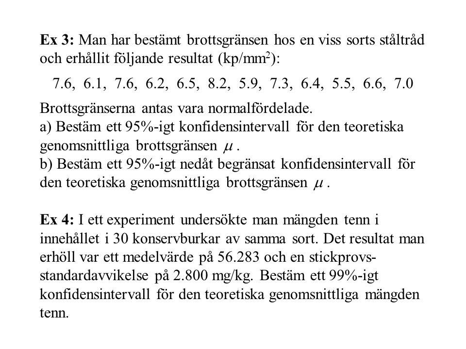 Ex 3: Man har bestämt brottsgränsen hos en viss sorts ståltråd och erhållit följande resultat (kp/mm 2 ): 7.6, 6.1, 7.6, 6.2, 6.5, 8.2, 5.9, 7.3, 6.4, 5.5, 6.6, 7.0 Brottsgränserna antas vara normalfördelade.