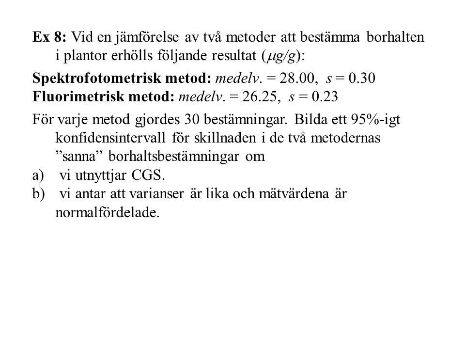 Ex 8: Vid en jämförelse av två metoder att bestämma borhalten i plantor erhölls följande resultat (  g/g): Spektrofotometrisk metod: medelv.