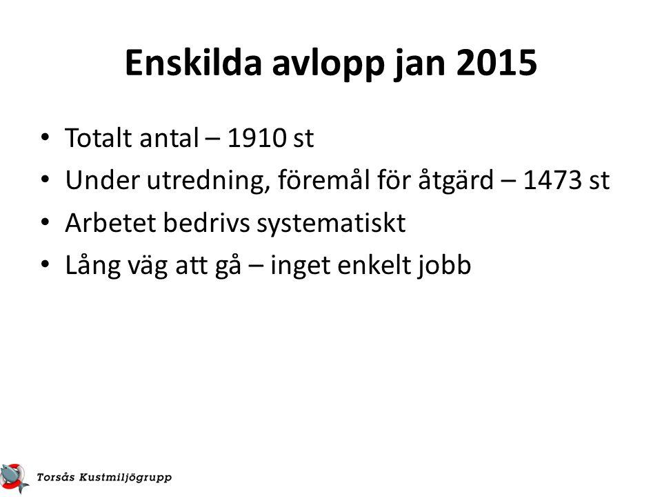 Enskilda avlopp jan 2015 Totalt antal – 1910 st Under utredning, föremål för åtgärd – 1473 st Arbetet bedrivs systematiskt Lång väg att gå – inget enkelt jobb