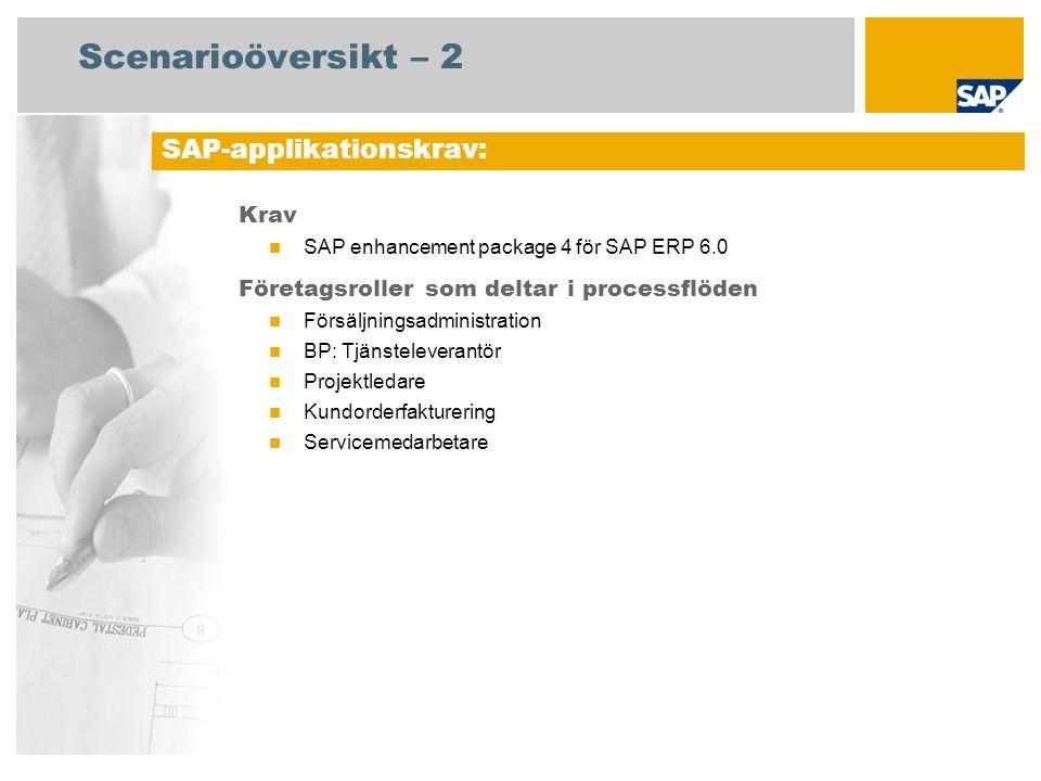 Scenarioöversikt – 2 Krav SAP enhancement package 4 för SAP ERP 6.0 Företagsroller som deltar i processflöden Försäljningsadministration BP: Tjänsteleverantör Projektledare Kundorderfakturering Servicemedarbetare SAP-applikationskrav: