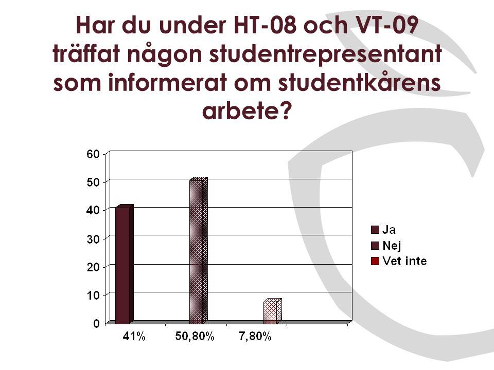 Har du under HT-08 och VT-09 träffat någon studentrepresentant som informerat om studentkårens arbete