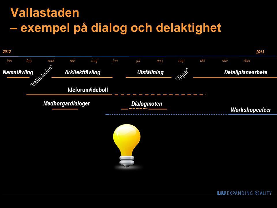 """Arkitekttävling jan feb mar apr maj jun jul aug sepoktnovdec UtställningNamntävling """" Vallastaden """" """"Tegar"""" Idéforum/idéboll Detaljplanearbete Medborg"""