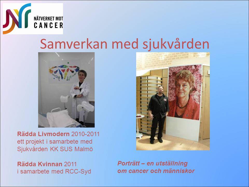 Samverkan med sjukvården Rädda Livmodern 2010-2011 ett projekt i samarbete med Sjukvården KK SUS Malmö Rädda Kvinnan 2011 i samarbete med RCC-Syd Port