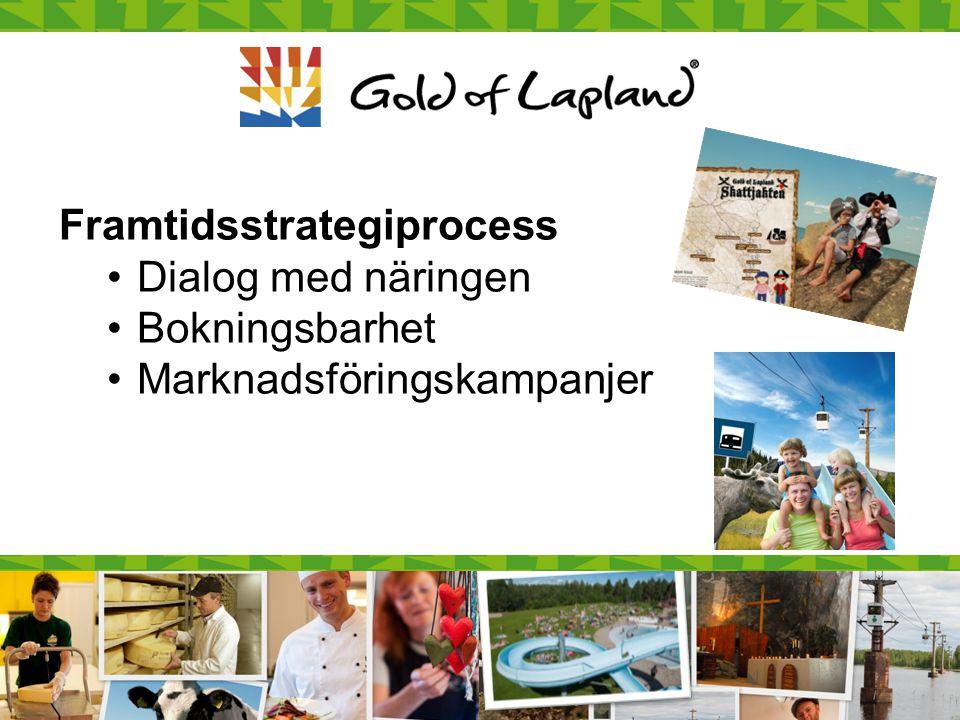 Framtidsstrategiprocess Dialog med näringen Bokningsbarhet Marknadsföringskampanjer