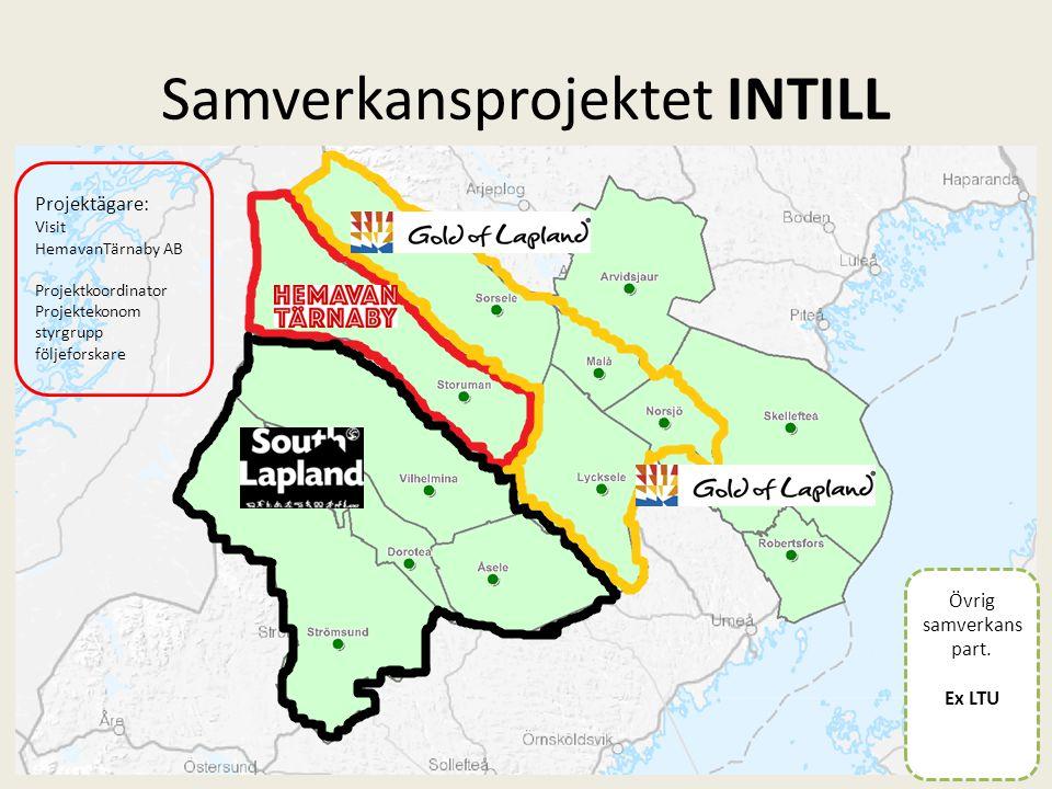 Samverkansprojektet INTILL Projektägare: Visit HemavanTärnaby AB Projektkoordinator Projektekonom styrgrupp följeforskare Övrig samverkans part.