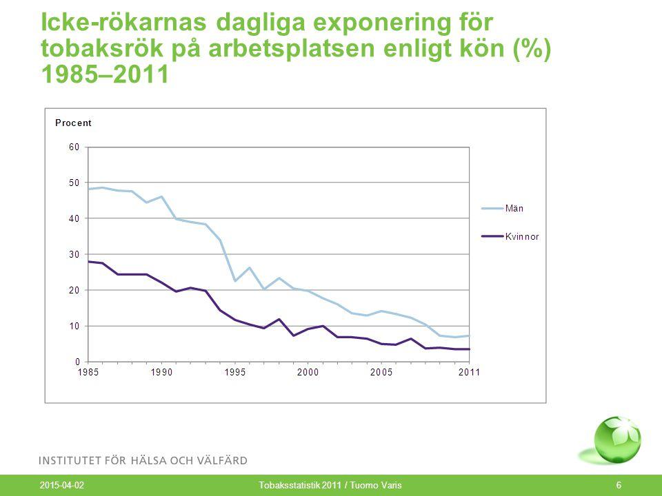 Konsumtionen av skattebelagda och skattefria cigarretter och cigarrer (december–november) som antal per 15 år fylld invånare 1980–2011 2015-04-02 Tobaksstatistik 2011 / Tuomo Varis7 Källa: Tullstyrelsen; THL.