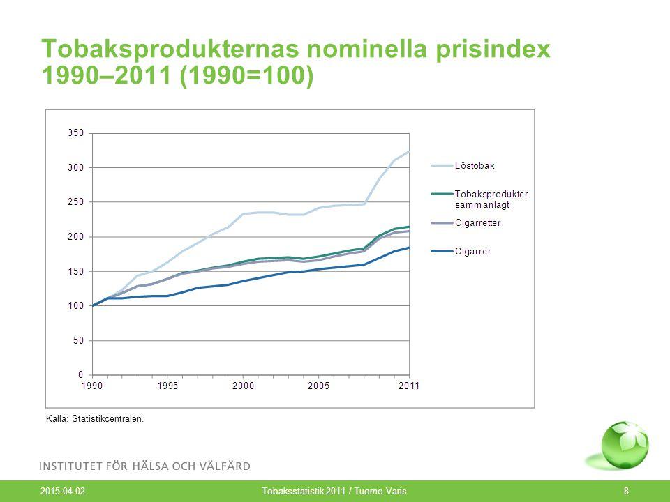 Tobaksprodukternas nominella prisindex 1990–2011 (1990=100) 2015-04-02 Tobaksstatistik 2011 / Tuomo Varis8 Källa: Statistikcentralen.