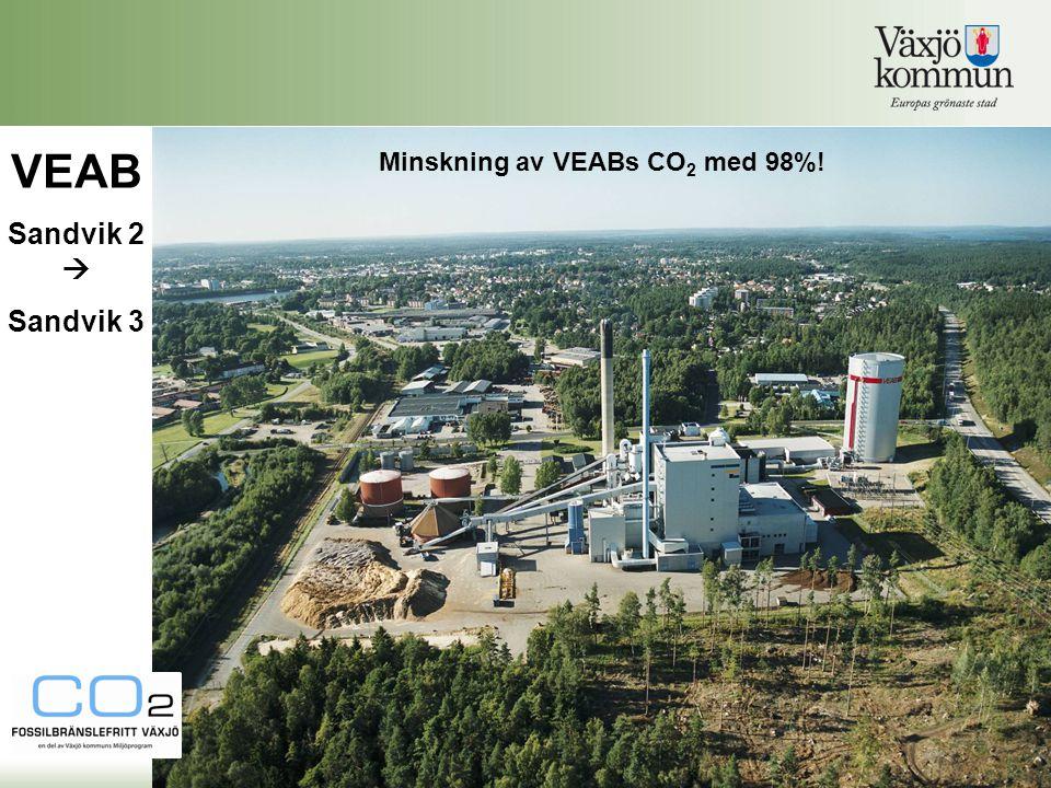 VEAB Sandvik 2  Sandvik 3 Minskning av VEABs CO 2 med 98%!