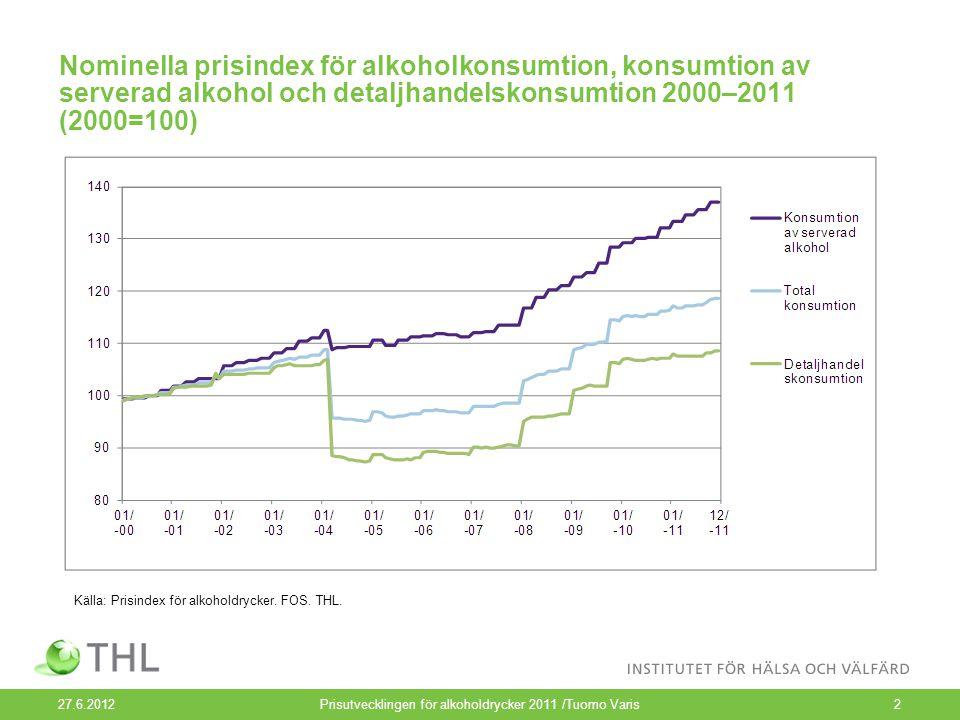 Nominella prisindex för alkoholkonsumtion, konsumtion av serverad alkohol och detaljhandelskonsumtion 2000–2011 (2000=100) 27.6.2012 2 Källa: Prisindex för alkoholdrycker.