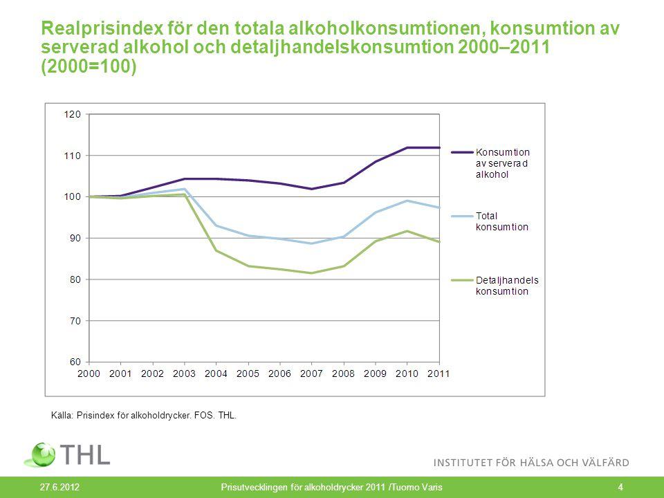 Realprisindex för den totala alkoholkonsumtionen, konsumtion av serverad alkohol och detaljhandelskonsumtion 2000–2011 (2000=100) 27.6.2012 4 Källa: Prisindex för alkoholdrycker.
